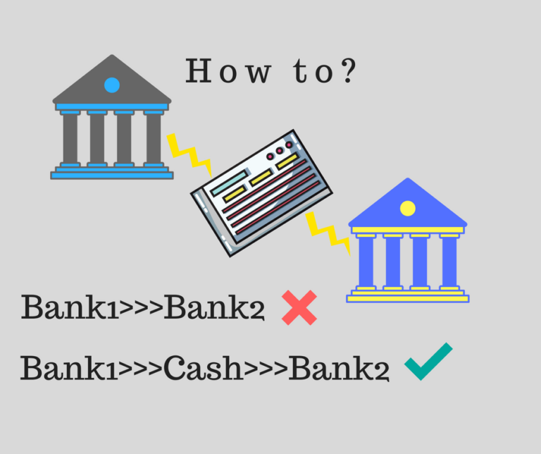 Transfer of payment from one business bank account to other bank account