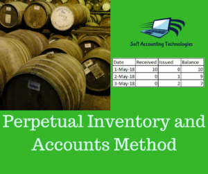 Soft Retail Accounting offers Perpetual Inventory System: